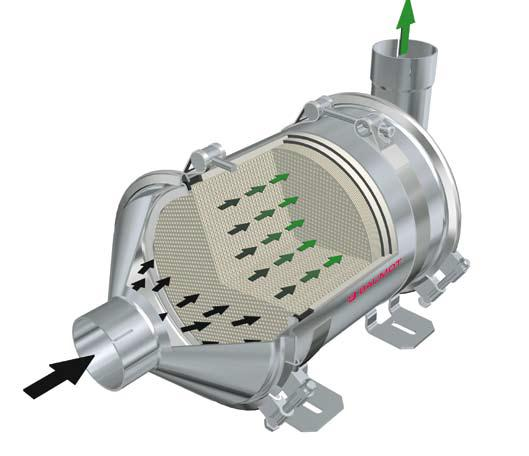 Baumot Diesel Particulate Filter